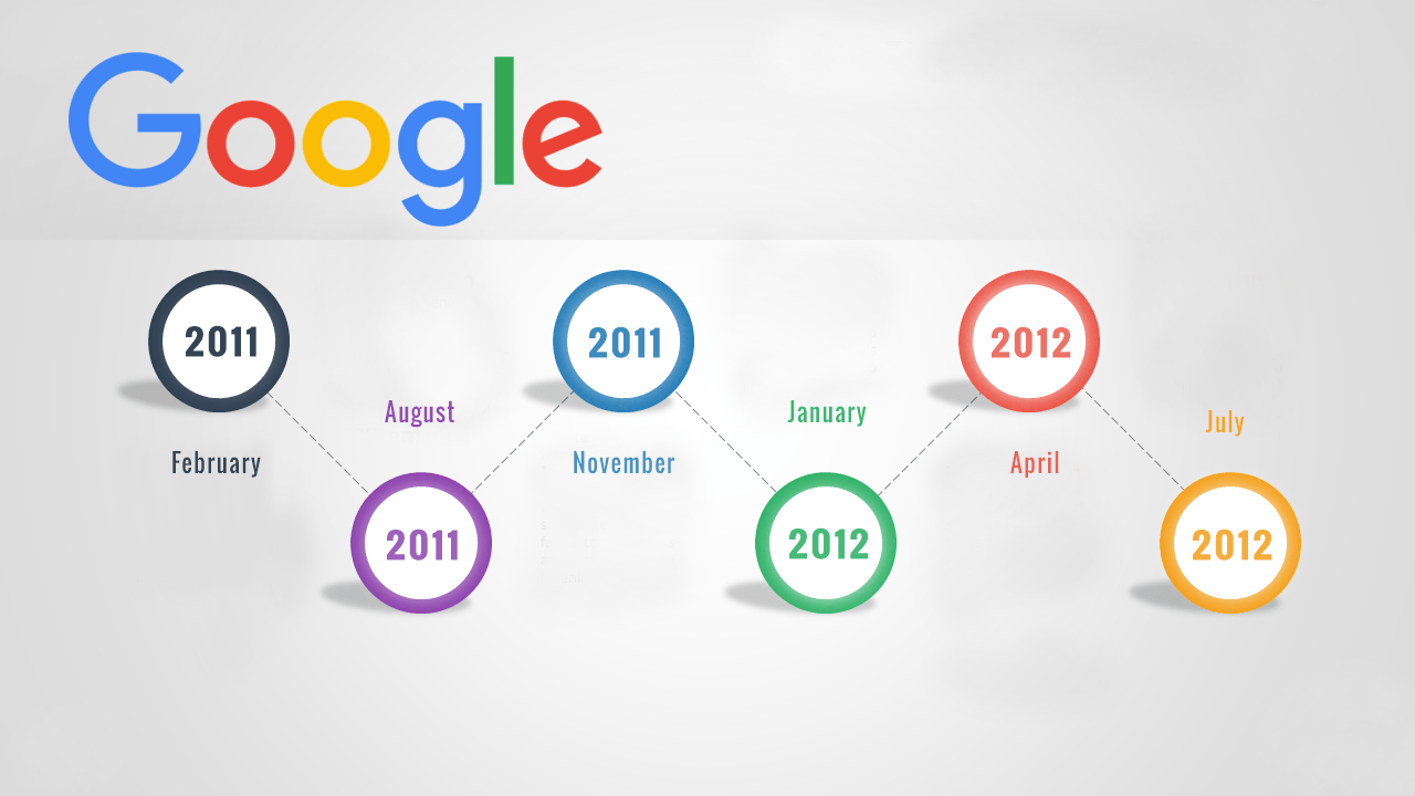 Google Algorithm Changes Timeline: 2011 – 2012
