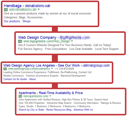 Examples of AdWords PPC