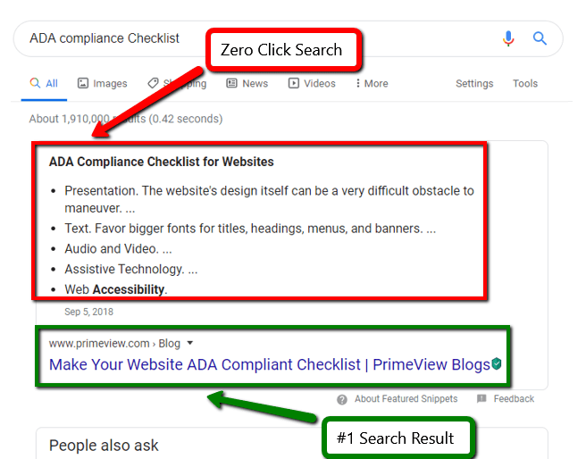 What The Heck Is Zero Click Searches?
